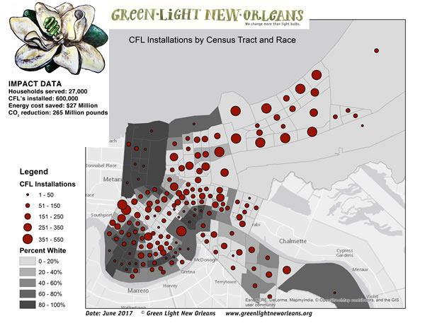 Green Light New Orleans Impact Census by race