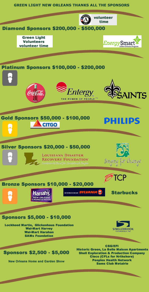 sponsors of Green Light New Orleans